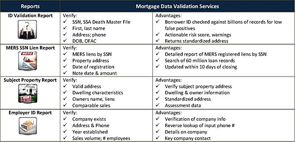 Mortgage Fraud Report (MFR)